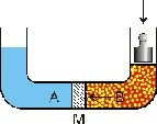 » Il principio di funzionamento dell'osmosi inversa