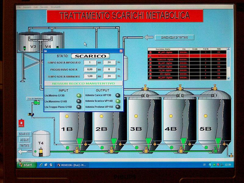 Trattamento reflui radioattivi: Schermata programma di telegestione